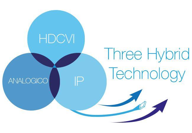 tre tecnologie ibride alidvr